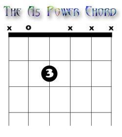 Power Play Guitar