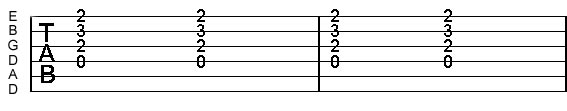 Guitar Tuning is often indicated at the start of a guitar TAB on the left hand side