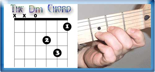 The D minor Chord